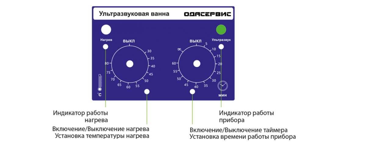 Панель управления УЗ ванн серии МH_1.jpg